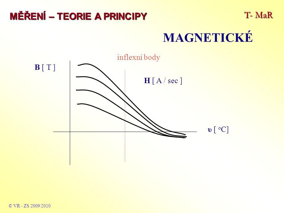 MAGNETICKÉ T- MaR MĚŘENÍ – TEORIE A PRINCIPY inflexní body B [ T ]